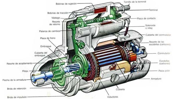 Motor de arranque precio reparacion