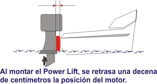 lz hydrofoil installation instructions