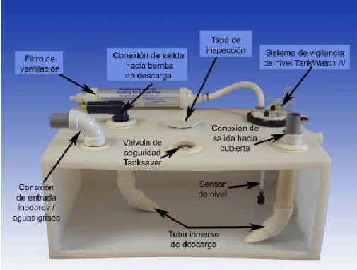 Instalar inodoros marinos equipamiento a bordo for Como instalar un inodoro con salida vertical