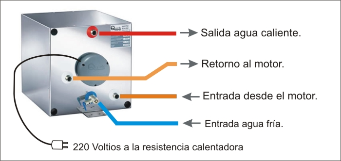 Termo de agua - Termo de agua electrico ...