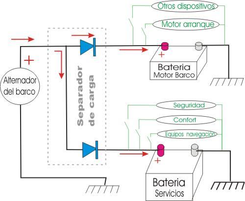Diodo2 Nagares Relay Wiring Diagram on