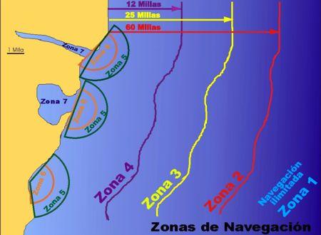 Zonas_00g.jpg