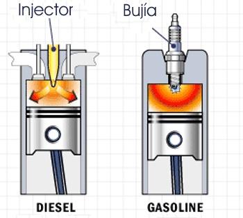 De plástico para la gasolina